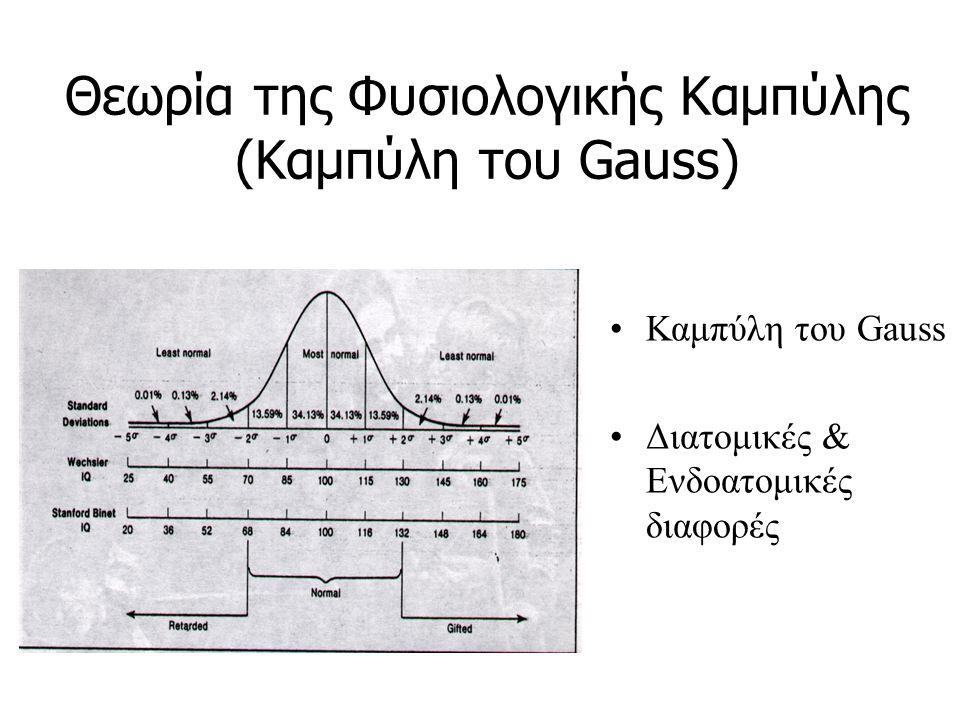 Καμπύλη του Gauss Διατομικές & Ενδοατομικές διαφορές Θεωρία της Φυσιολογικής Καμπύλης (Καμπύλη του Gauss)