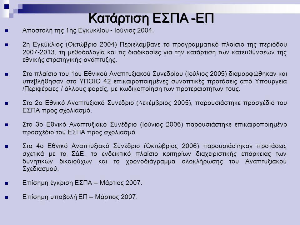 Κατάρτιση ΕΣΠΑ -ΕΠ Αποστολή της 1ης Εγκυκλίου - Ιούνιος 2004.