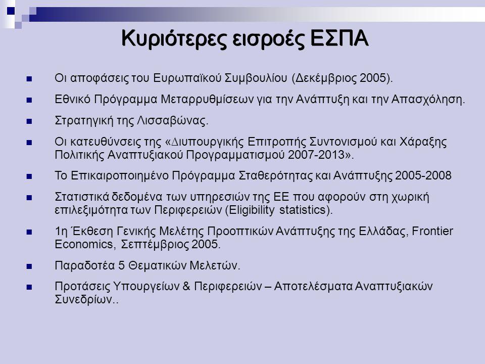 Κυριότερες εισροές ΕΣΠΑ Οι αποφάσεις του Ευρωπαϊκού Συμβουλίου (Δεκέμβριος 2005).