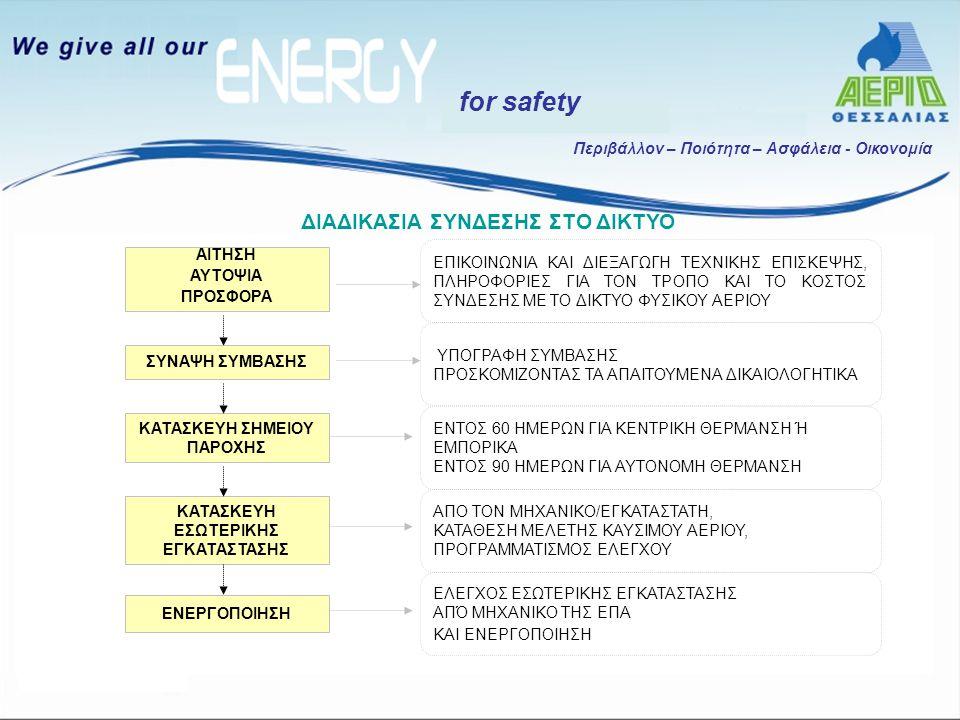 Περιβάλλον – Ποιότητα – Ασφάλεια - Οικονομία for safety Κατά το στάδιο της αυτοψίας, επιλέγεται και προτείνεται η καταλληλότερη: Όδευση του παροχετευτικού αγωγού τοποθέτηση των ερμαρίων φυσικού αερίου (ρυθμιστής πίεσης – μετρητές) εξετάζονται οι ειδικές περιπτώσεις της κάθε οικοδομής αποστάσεις από άλλα δίκτυα προστασία από κρουστικά ή άλλα φορτία κτλ Καλύπτονται οι απαιτήσεις του τεχνικού κανονισμού παροχετευτικών αγωγών και οι ειδικές απαιτήσεις της ΕΠΑ ΘΕΣΣΑΛΙΑΣ.