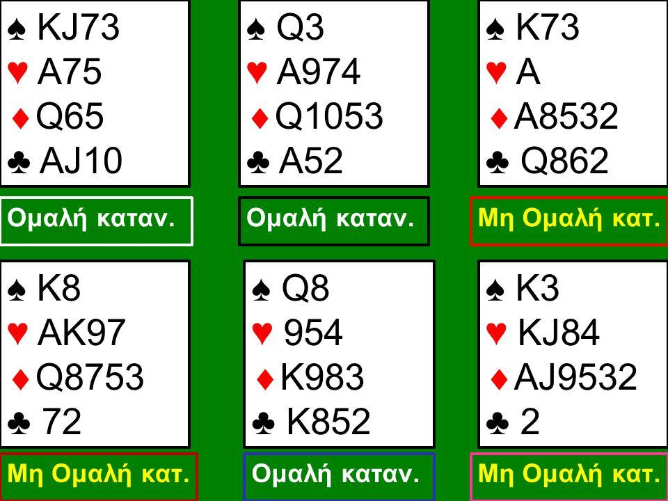 ♠ KJ73 ♥ A75  Q65 ♣ AJ10 ♠ Q3 ♥ A974  Q1053 ♣ A52 ♠ Κ73 ♥ A  Α8532 ♣ Q862 Ομαλή καταν.