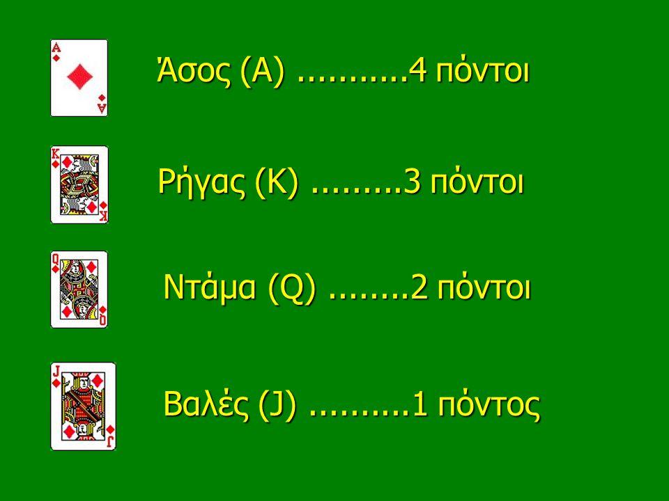 Άσος (Α)...........4 πόντοι Βαλές (J)..........1 πόντος Ντάμα (Q)........2 πόντοι Ρήγας (Κ).........3 πόντοι