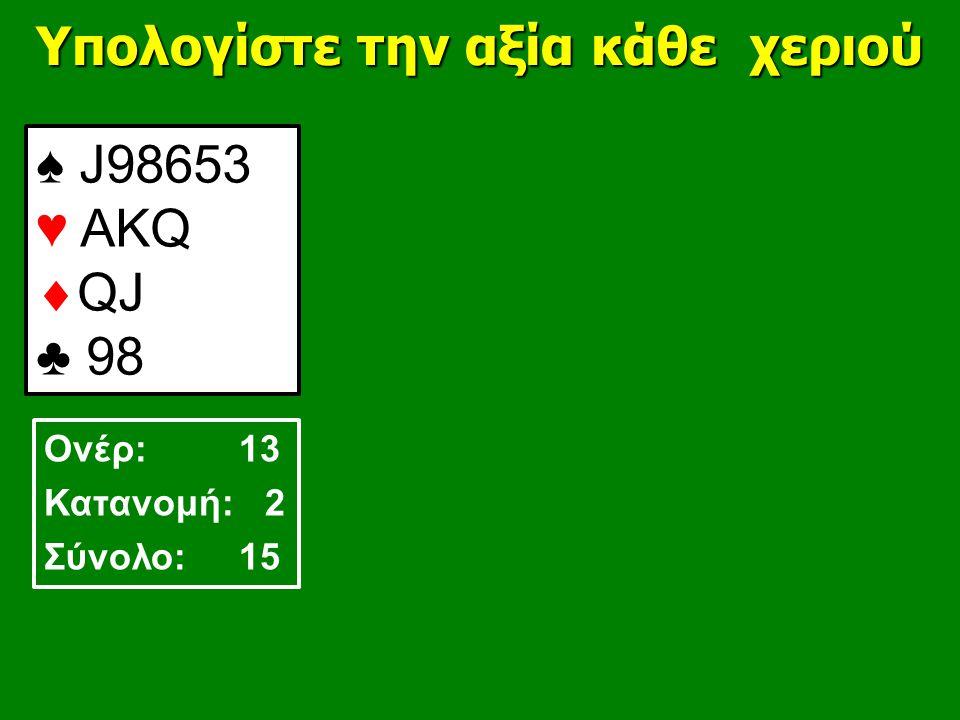 ♠ J98653 ♥ AKQ  QJ ♣ 98 Υπολογίστε την αξία κάθε χεριού Ονέρ: 13 Κατανομή: 2 Σύνολο: 15