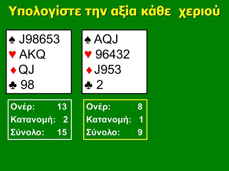 ♠ J98653 ♥ AKQ  QJ ♣ 98 ♠ AQJ ♥ 96432  J953 ♣ 2 Υπολογίστε την αξία κάθε χεριού Ονέρ: 13 Κατανομή: 2 Σύνολο: 15 Ονέρ: 8 Κατανομή: 1 Σύνολο: 9