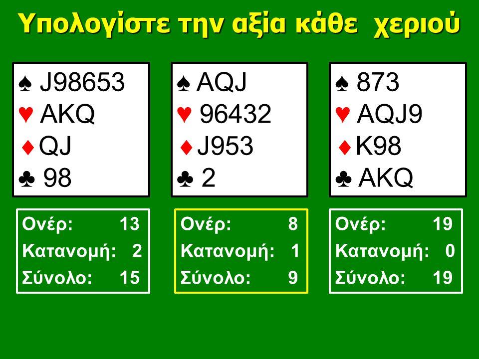 ♠ J98653 ♥ AKQ  QJ ♣ 98 ♠ AQJ ♥ 96432  J953 ♣ 2 ♠ 873 ♥ AQJ9  K98 ♣ AKQ Υπολογίστε την αξία κάθε χεριού Ονέρ: 13 Κατανομή: 2 Σύνολο: 15 Ονέρ: 8 Κατανομή: 1 Σύνολο: 9 Ονέρ: 19 Κατανομή: 0 Σύνολο: 19