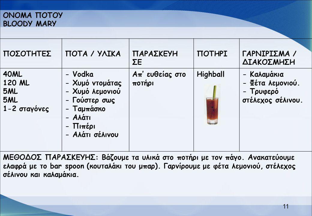 ΟΝΟΜΑ ΠΟΤΟΥ BLOODY MARY ΠΟΣΟΤΗΤΕΣΠΟΤΑ / ΥΛΙΚΑΠΑΡΑΣΚΕΥΗ ΣΕ ΠΟΤΗΡΙΓΑΡΝΙΡΙΣΜΑ / ΔΙΑΚΟΣΜΗΣΗ 40ML 120 ML 5ML 1-2 σταγόνες - Vodka - Χυμό ντομάτας - Χυμό λε
