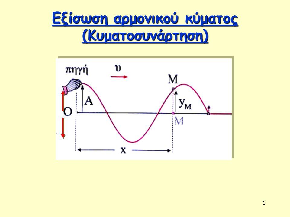 1 Εξίσωση αρμονικού κύματος (Κυματοσυνάρτηση) Εξίσωση αρμονικού κύματος (Κυματοσυνάρτηση).