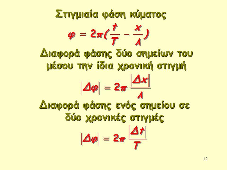 12 Στιγμιαία φάση κύματος Διαφορά φάσης δύο σημείων του μέσου την ίδια χρονική στιγμή Διαφορά φάσης ενός σημείου σε δύο χρονικές στιγμές