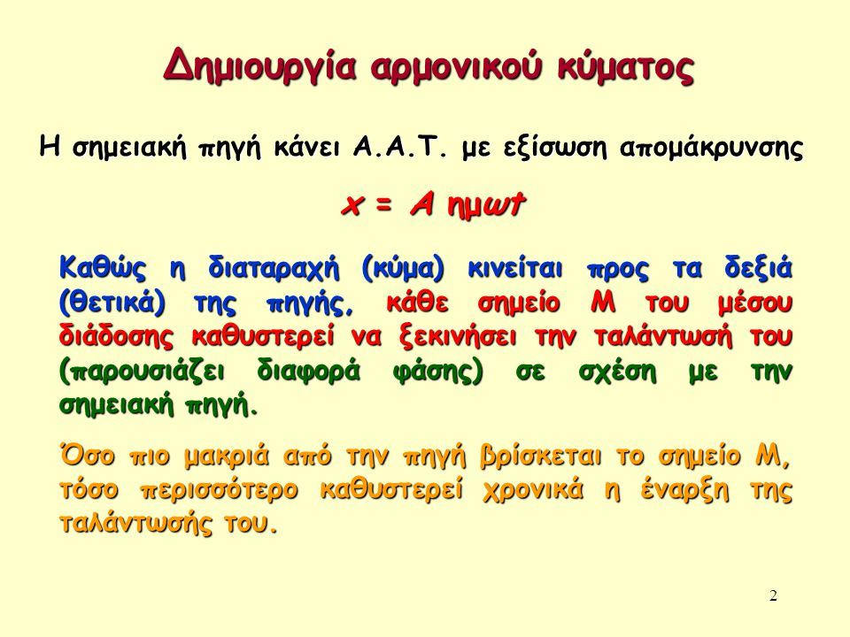 2 Δημιουργία αρμονικού κύματος Η σημειακή πηγή κάνει Α.Α.Τ. με εξίσωση απομάκρυνσης x = A ημωt Καθώς η διαταραχή (κύμα) κινείται προς τα δεξιά (θετικά