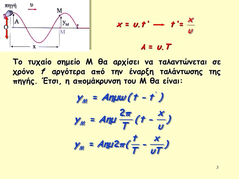 3 λ = υ.Τ Το τυχαίο σημείο Μ θα αρχίσει να ταλαντώνεται σε χρόνο t' αργότερα από την έναρξη ταλάντωσης της πηγής. Έτσι, η απομάκρυνση του Μ θα είναι: