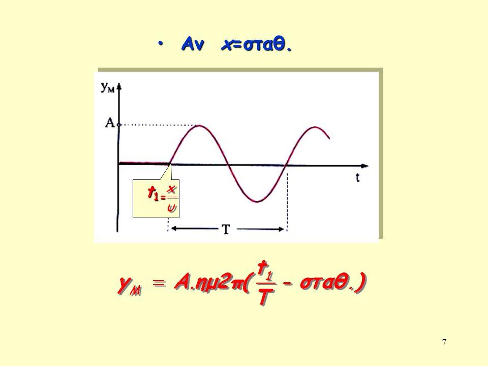 7 Αν x=σταθ. Αν x=σταθ. t 1=