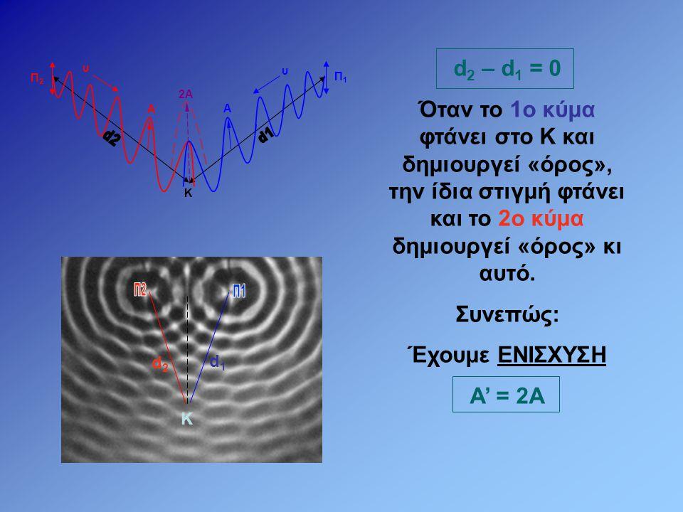 d 2 – d 1 = λ Όταν το 1ο κύμα φτάνει στο Κ 1 και δημιουργεί «όρος», μετά από χρόνο μιας περιόδου (T) φτάνει και το 2ο κύμα και δημιουργεί «όρος» κι αυτό.