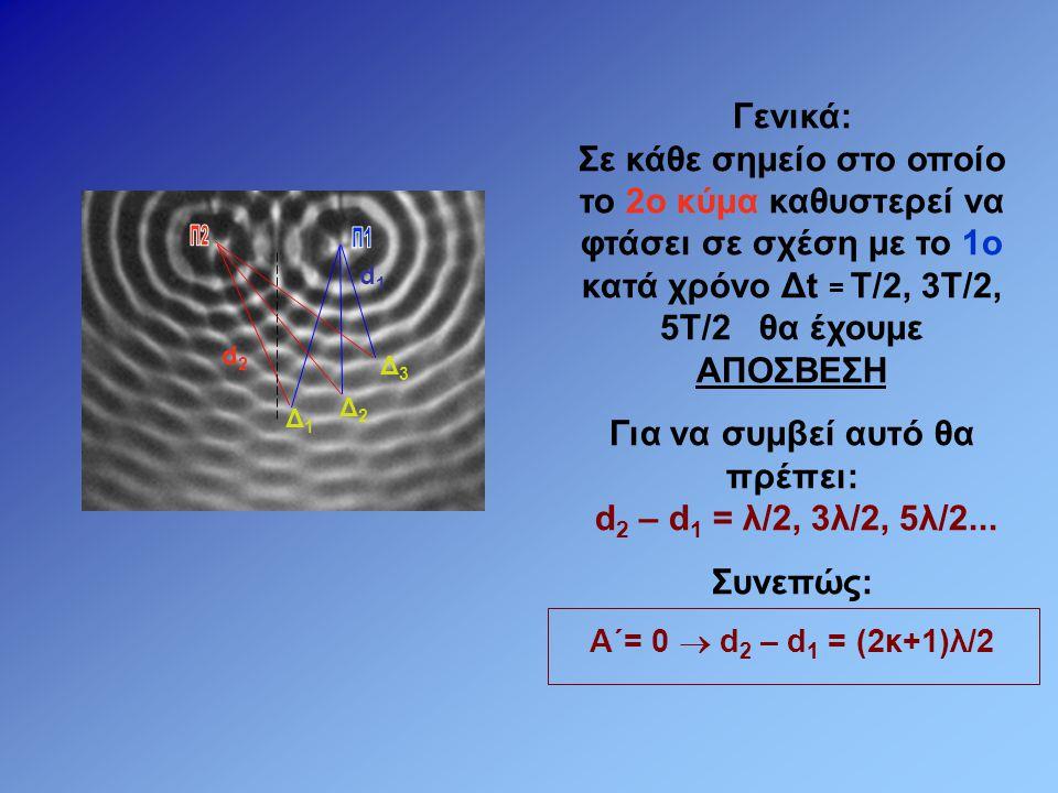 Γενικά: Αν d 2 – d 1 = κλ = 2κλ/2 έχουμε: Α΄= 2Α Αν d 2 – d 1 = (2κ+1)λ/2 έχουμε: Α΄= 0 Δ1Δ1 Δ2Δ2 Δ3Δ3 Κ1Κ1 Κ2Κ2 Κ  φιλάκια!