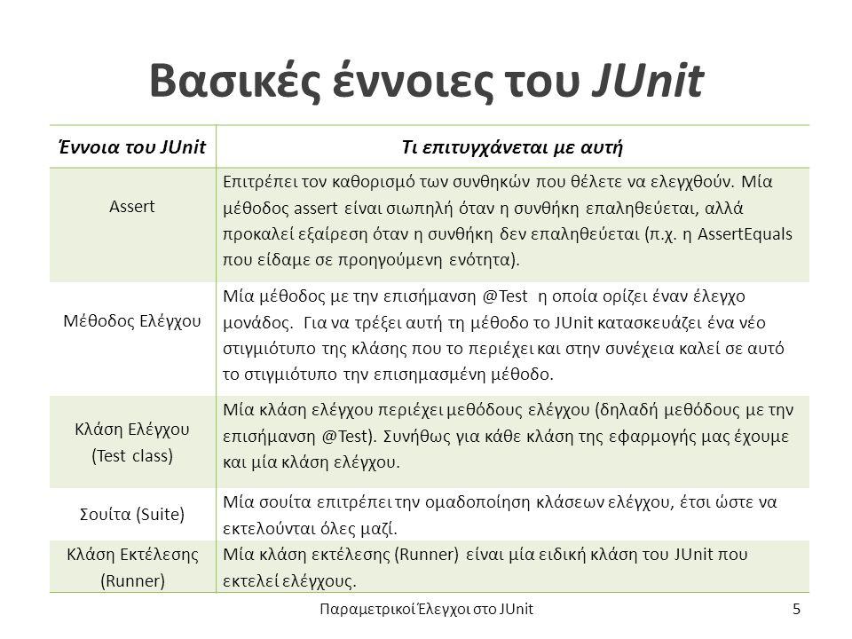 Βασικές έννοιες του JUnit Έννοια του JUnitΤι επιτυγχάνεται με αυτή Assert Επιτρέπει τον καθορισμό των συνθηκών που θέλετε να ελεγχθούν.