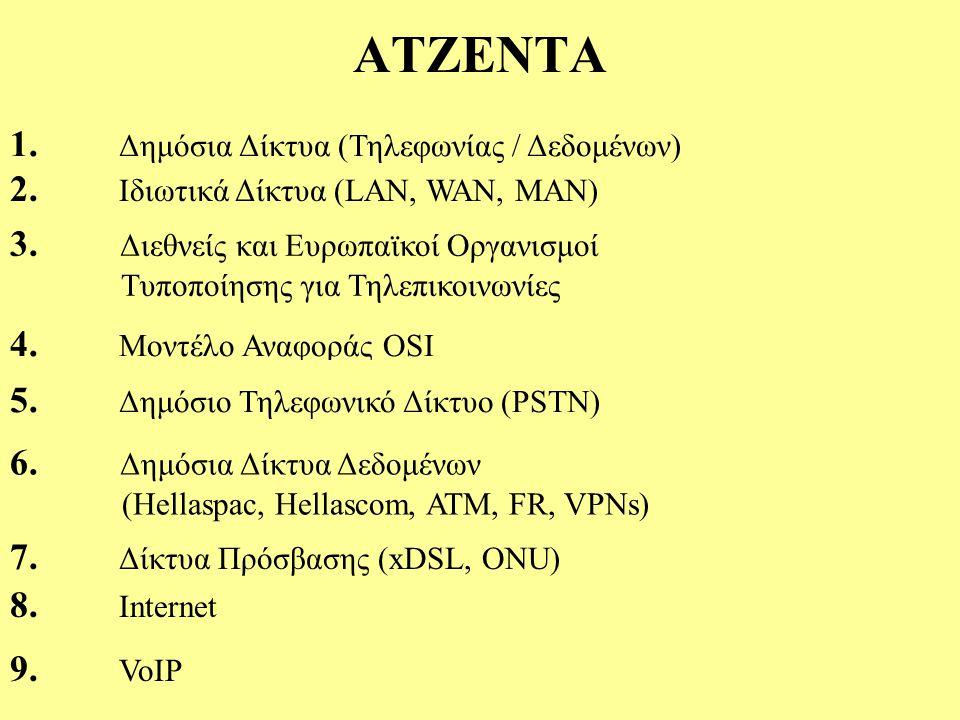 ATZENTA 1. Δημόσια Δίκτυα (Τηλεφωνίας / Δεδομένων) 2.