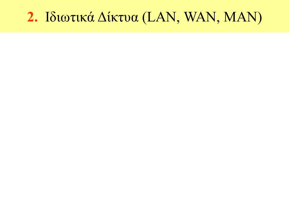2. Iδιωτικά Δίκτυα (LAN, WAN, MAN)