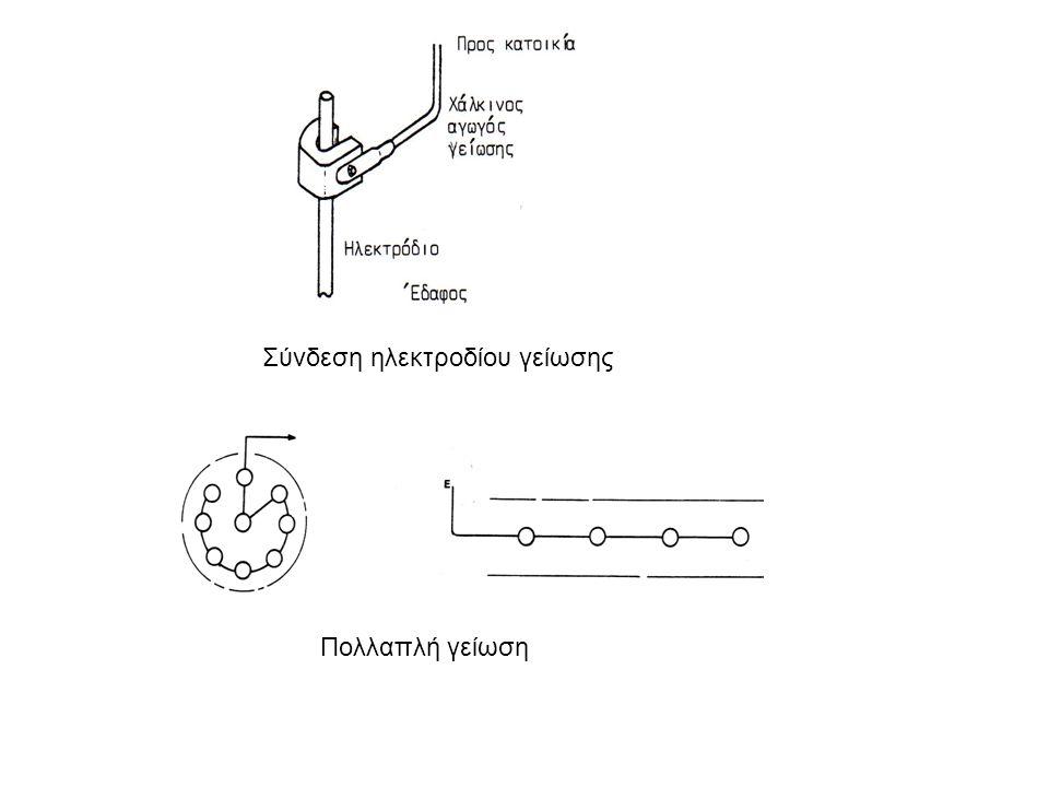 Σύνδεση ηλεκτροδίου γείωσης Πολλαπλή γείωση