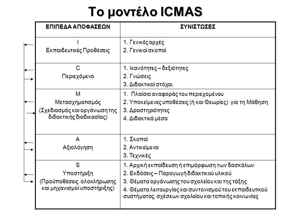 Το μοντέλο ICMAS ΕΠΙΠΕΔΑ ΑΠΟΦΑΣΕΩΝ ΣΥΝΙΣΤΩΣΕΣ Ι Εκπαιδευτικές Προθέσεις 1.