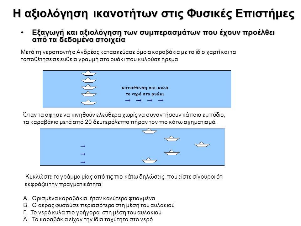 Εξαγωγή και αξιολόγηση των συμπερασμάτων που έχουν προέλθει από τα δεδομένα στοιχείαΕξαγωγή και αξιολόγηση των συμπερασμάτων που έχουν προέλθει από τα δεδομένα στοιχεία Η αξιολόγηση ικανοτήτων στις Φυσικές Επιστήμες κατεύθυνση που κυλά το νερό στο ρυάκι      Μετά τη νεροποντή ο Ανδρέας κατασκεύασε όμοια καραβάκια με το ίδιο χαρτί και τα τοποθέτησε σε ευθεία γραμμή στο ρυάκι που κυλούσε ήρεμα Όταν τα άφησε να κινηθούν ελεύθερα χωρίς να συναντήσουν κάποιο εμπόδιο, τα καραβάκια μετά από 20 δευτερόλεπτα πήραν τον πιο κάτω σχηματισμό.