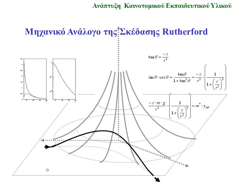 Ανάπτυξη Καινοτομικού Εκπαιδευτικού Υλικού Μηχανικό Ανάλογο της Σκέδασης Rutherford