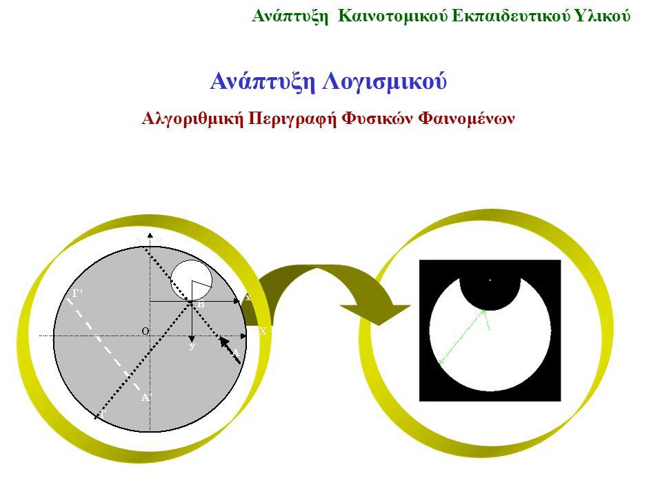 Ανάπτυξη Καινοτομικού Εκπαιδευτικού Υλικού Ανάπτυξη Λογισμικού Αλγοριθμική Περιγραφή Φυσικών Φαινομένων