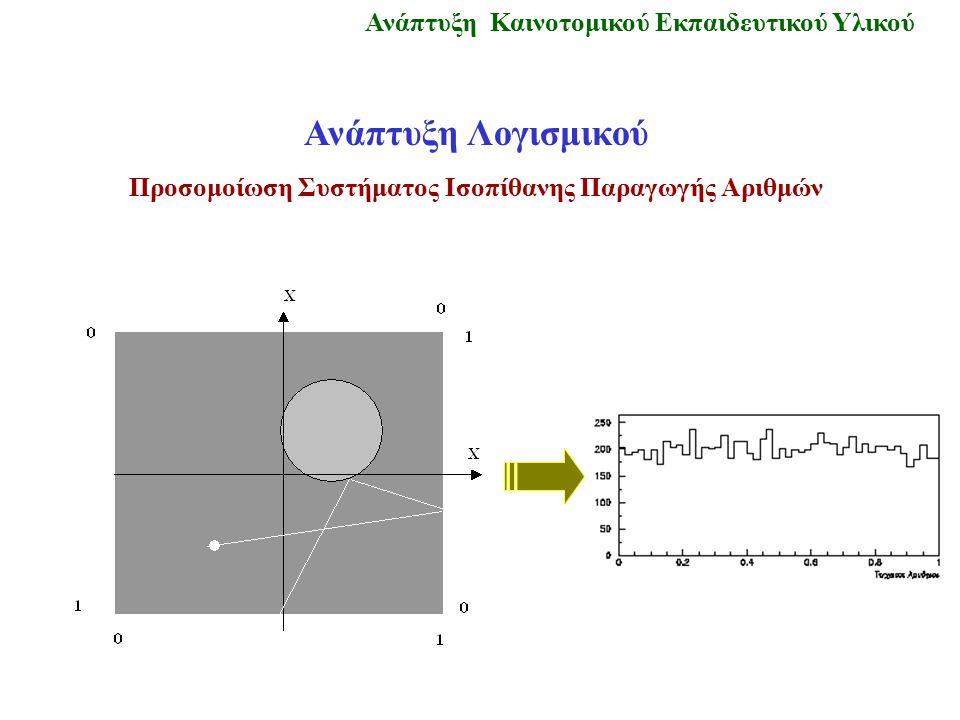 Ανάπτυξη Καινοτομικού Εκπαιδευτικού Υλικού Ανάπτυξη Λογισμικού Προσομοίωση Συστήματος Ισοπίθανης Παραγωγής Αριθμών