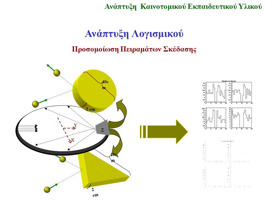 40c m 2 cm Σ Y Χ 40c m 2 cm Ανάπτυξη Καινοτομικού Εκπαιδευτικού Υλικού Ανάπτυξη Λογισμικού Προσομοίωση Πειραμάτων Σκέδασης