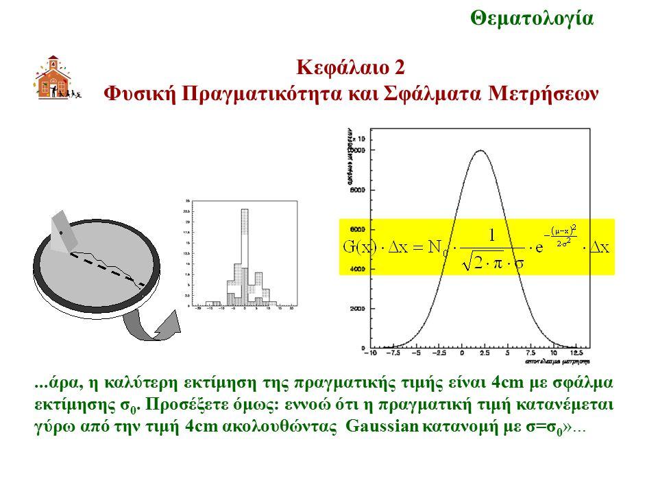 Κεφάλαιο 2 Φυσική Πραγματικότητα και Σφάλματα Μετρήσεων Θεματολογία...άρα, η καλύτερη εκτίμηση της πραγματικής τιμής είναι 4cm με σφάλμα εκτίμησης σ 0.