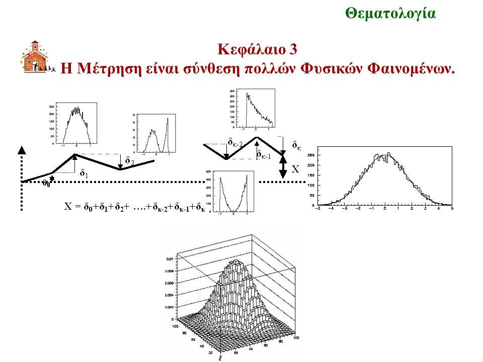 Κεφάλαιο 3 Η Μέτρηση είναι σύνθεση πολλών Φυσικών Φαινομένων. Θεματολογία