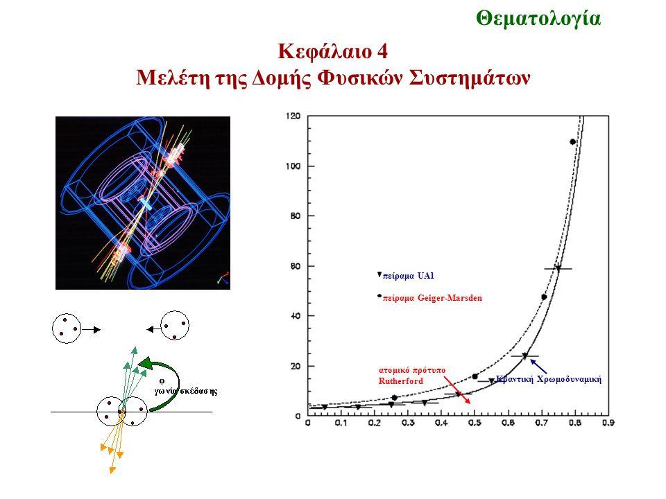 πείραμα UA1 πείραμα Geiger-Marsden Κβαντική Χρωμοδυναμική ατομικό πρότυπο Rutherford Κεφάλαιο 4 Μελέτη της Δομής Φυσικών Συστημάτων Θεματολογία