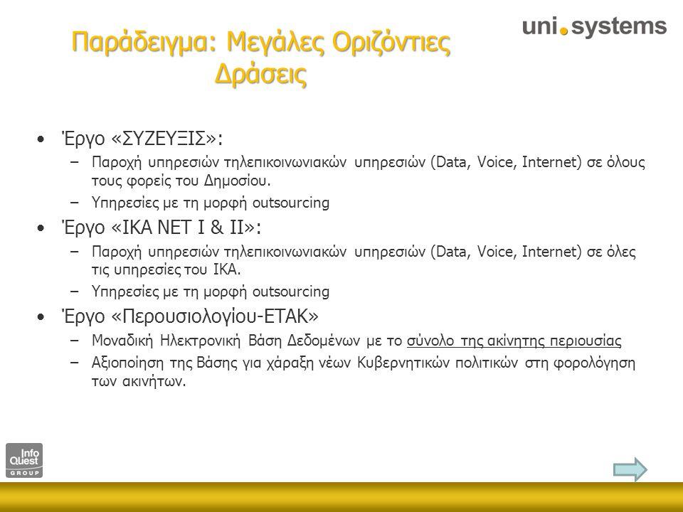 Παράδειγμα: Μεγάλες Οριζόντιες Δράσεις Έργο «ΣΥΖΕΥΞΙΣ»: –Παροχή υπηρεσιών τηλεπικοινωνιακών υπηρεσιών (Data, Voice, Internet) σε όλους τους φορείς του