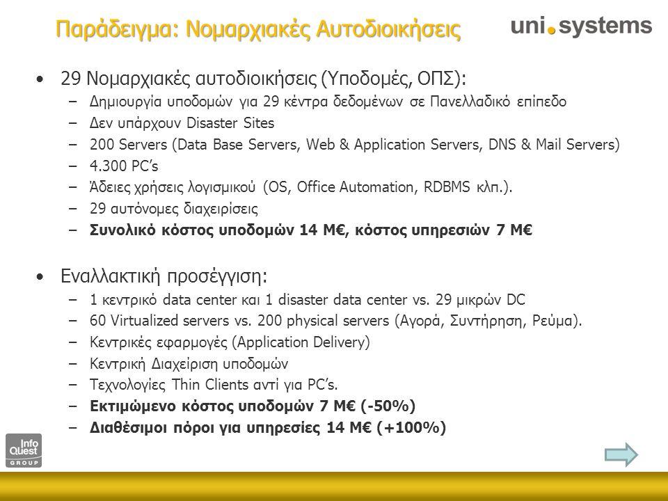 Παράδειγμα: Νομαρχιακές Αυτοδιοικήσεις 29 Νομαρχιακές αυτοδιοικήσεις (Υποδομές, ΟΠΣ): –Δημιουργία υποδομών για 29 κέντρα δεδομένων σε Πανελλαδικό επίπ