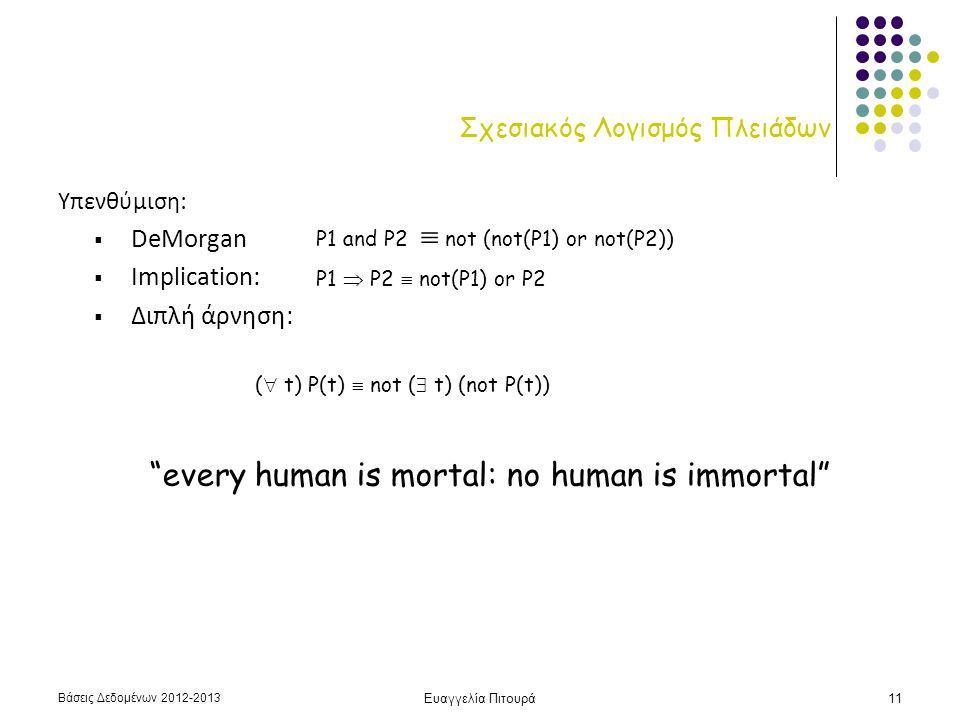 Βάσεις Δεδομένων 2012-2013 Ευαγγελία Πιτουρά11 Σχεσιακός Λογισμός Πλειάδων Υπενθύμιση:  DeMorgan  Ιmplication:  Διπλή άρνηση: every human is mortal: no human is immortal P1 and P2  not (not(P1) or not(P2)) P1  P2  not(P1) or P2 (  t) P(t)  not (  t) (not P(t))