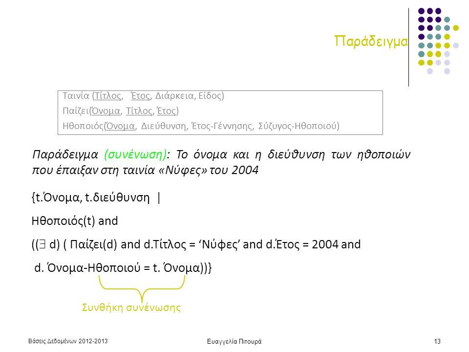 Βάσεις Δεδομένων 2012-2013 Ευαγγελία Πιτουρά13 Παράδειγμα Παράδειγμα (συνένωση): Το όνομα και η διεύθυνση των ηθοποιών που έπαιξαν στη ταινία «Νύφες» του 2004 {t.Όνομα, t.διεύθυνση | Ηθοποιός(t) and ((  d) ( Παίζει(d) and d.Τίτλος = 'Νύφες' and d.Έτος = 2004 and d.
