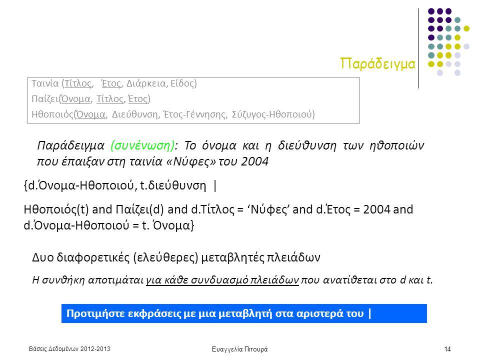 Βάσεις Δεδομένων 2012-2013 Ευαγγελία Πιτουρά14 Παράδειγμα Παράδειγμα (συνένωση): Το όνομα και η διεύθυνση των ηθοποιών που έπαιξαν στη ταινία «Νύφες» του 2004 {d.Όνομα-Ηθοποιού, t.διεύθυνση | Ηθοποιός(t) and Παίζει(d) and d.Τίτλος = 'Νύφες' and d.Έτος = 2004 and d.Όνομα-Ηθοποιού = t.