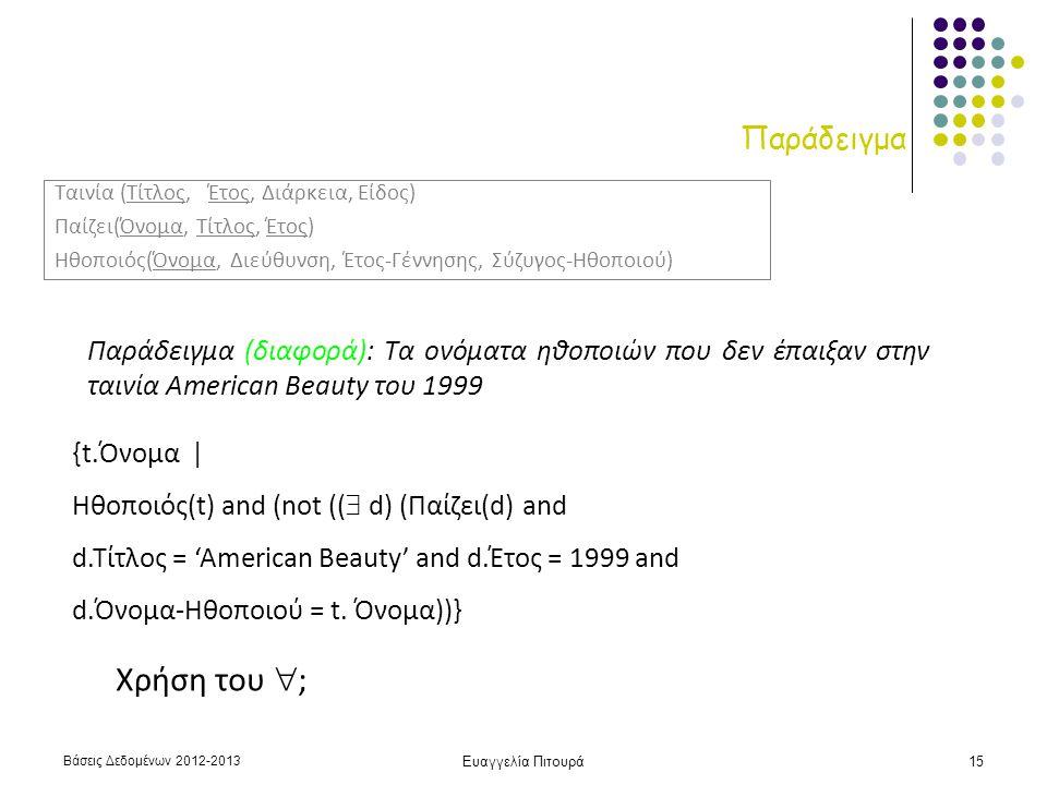 Βάσεις Δεδομένων 2012-2013 Ευαγγελία Πιτουρά15 Παράδειγμα Παράδειγμα (διαφορά): Τα ονόματα ηθοποιών που δεν έπαιξαν στην ταινία American Beauty του 1999 {t.Όνομα | Ηθοποιός(t) and (not ((  d) (Παίζει(d) and d.Τίτλος = 'Αmerican Beauty' and d.Έτος = 1999 and d.Όνομα-Ηθοποιού = t.