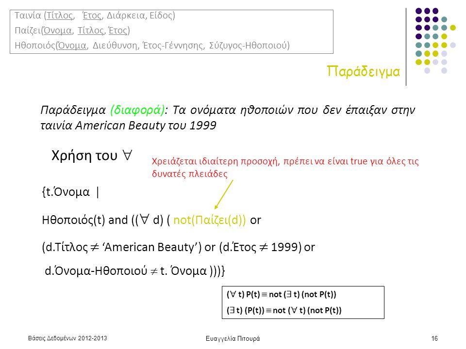 Βάσεις Δεδομένων 2012-2013 Ευαγγελία Πιτουρά16 Παράδειγμα Παράδειγμα (διαφορά): Τα ονόματα ηθοποιών που δεν έπαιξαν στην ταινία American Beauty του 1999 Χρήση του  {t.Όνομα | Ηθοποιός(t) and ((  d) ( not(Παίζει(d)) or (d.Τίτλος  'Αmerican Beauty') or (d.Έτος  1999) or d.Όνομα-Ηθοποιού  t.