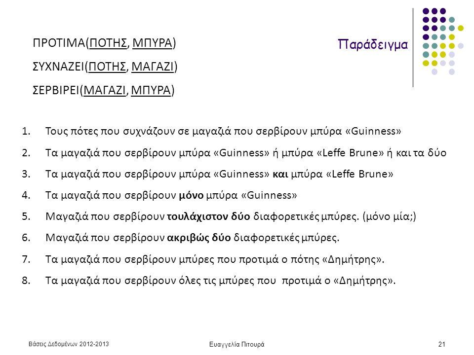 Βάσεις Δεδομένων 2012-2013 Ευαγγελία Πιτουρά21 Παράδειγμα ΠΡΟΤΙΜΑ(ΠΟΤΗΣ, ΜΠΥΡΑ) ΣΥΧΝΑΖΕΙ(ΠΟΤΗΣ, ΜΑΓΑΖΙ) ΣΕΡΒΙΡΕΙ(ΜΑΓΑΖΙ, ΜΠΥΡΑ) 1.Τους πότες που συχνάζουν σε μαγαζιά που σερβίρουν μπύρα «Guinness» 2.Tα μαγαζιά που σερβίρουν μπύρα «Guinness» ή μπύρα «Leffe Brune» ή και τα δύο 3.Tα μαγαζιά που σερβίρουν μπύρα «Guinness» και μπύρα «Leffe Brune» 4.Tα μαγαζιά που σερβίρουν μόνο μπύρα «Guinness» 5.Μαγαζιά που σερβίρουν τουλάχιστον δύο διαφορετικές μπύρες.