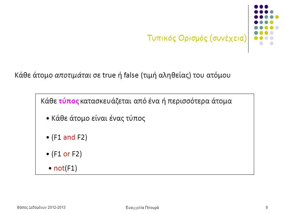Βάσεις Δεδομένων 2012-2013 Ευαγγελία Πιτουρά10 Τυπικός Ορισμός (συνέχεια) Επίσης, ποσοδείκτες: (  τ) (Φ) (  τ) (Φ) Ελεύθερη και δεσμευμένη μεταβλητή Με απλά λόγια, δεσμευμένη αν ποσοδεικτείται Οι μόνες ελεύθερες μεταβλητές πλειάδων του σχεσιακού λογισμού θα πρέπει να είναι αυτές που εμφανίζονται στα αριστερά του |  Υποσύνολο της κατηγορηματικής λογικής πρώτου βαθμού