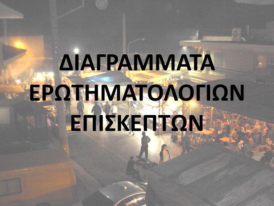 ΔΙΑΓΡΑΜΜΑΤΑ ΕΡΩΤΗΜΑΤΟΛΟΓΙΩΝ ΕΠΙΣΚΕΠΤΩΝ