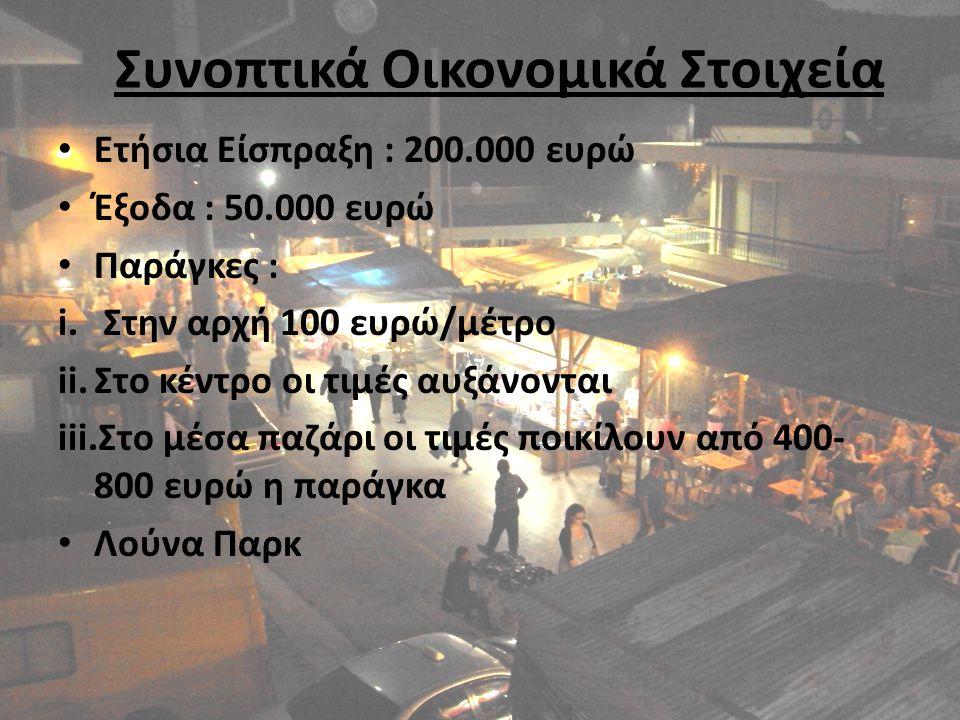Συνοπτικά Οικονομικά Στοιχεία Ετήσια Είσπραξη : 200.000 ευρώ Έξοδα : 50.000 ευρώ Παράγκες : i. Στην αρχή 100 ευρώ/μέτρο ii.Στο κέντρο οι τιμές αυξάνον