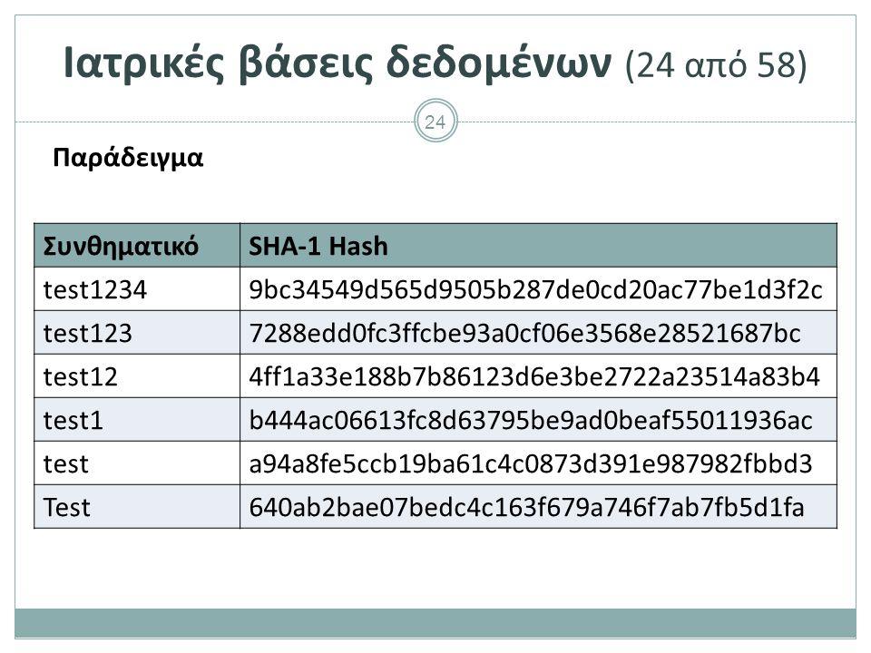 24 Ιατρικές βάσεις δεδομένων (24 από 58) Παράδειγμα ΣυνθηματικόSHA-1 Hash test12349bc34549d565d9505b287de0cd20ac77be1d3f2c test1237288edd0fc3ffcbe93a0cf06e3568e28521687bc test124ff1a33e188b7b86123d6e3be2722a23514a83b4 test1b444ac06613fc8d63795be9ad0beaf55011936ac testa94a8fe5ccb19ba61c4c0873d391e987982fbbd3 Test640ab2bae07bedc4c163f679a746f7ab7fb5d1fa
