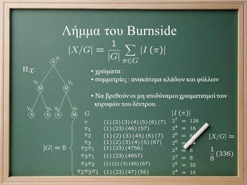 Λήμμα του Burnside Π.χ: χρώματα : συμμετρίες : ανακάτεμα κλάδων και φύλλων Να βρεθούν οι μη ισοδύναμοι χρωματισμοί των κορυφών του δέντρου.