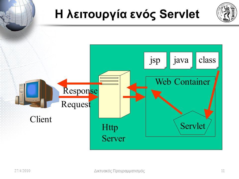 Η λειτουργία ενός Servlet 27/4/2010Δικτυακός Προγραμματισμός11 Http Server Servlet Web Container Client Request Response jspjavaclass