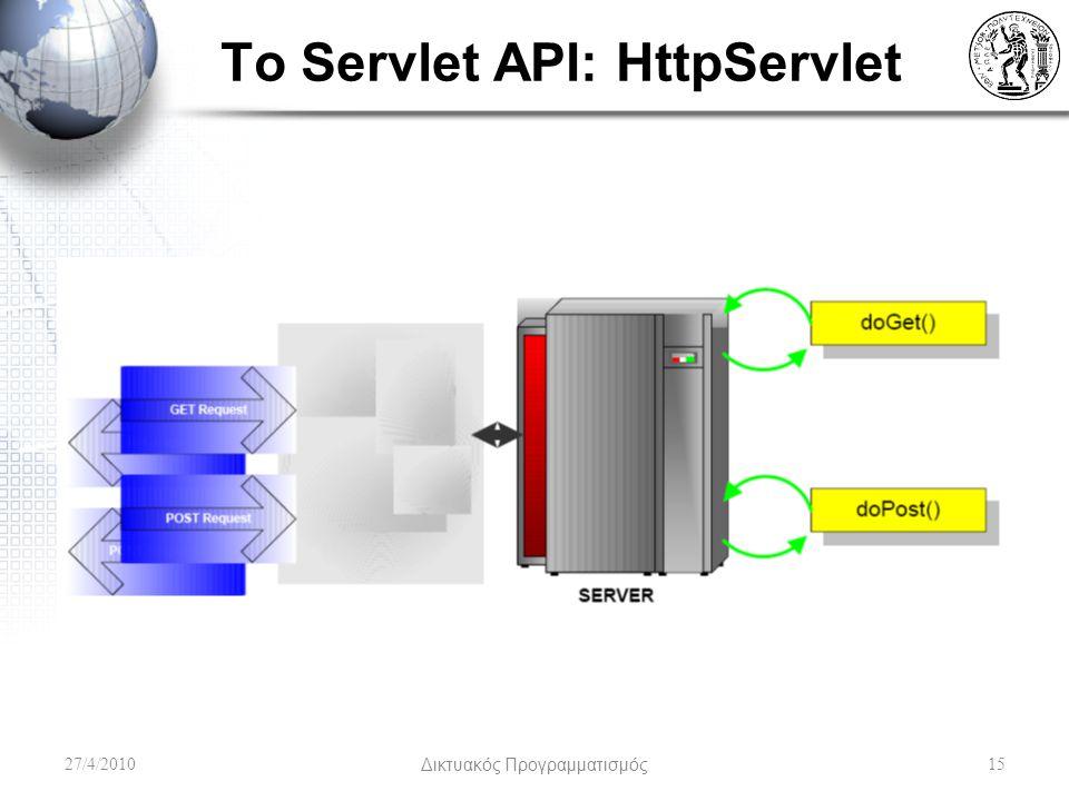 Το Servlet API: HttpServlet 27/4/2010Δικτυακός Προγραμματισμός15