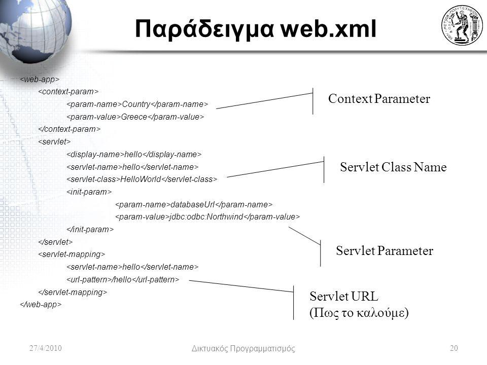 Παράδειγμα web.xml Country Greece hello HelloWorld databaseUrl jdbc:odbc:Northwind hello /hello 27/4/2010Δικτυακός Προγραμματισμός20 Context Parameter Servlet Parameter Servlet Class Name Servlet URL (Πως το καλούμε)