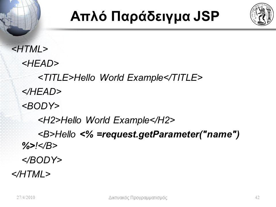 Απλό Παράδειγμα JSP Hello World Example Hello World Example Hello ! 27/4/2010Δικτυακός Προγραμματισμός42