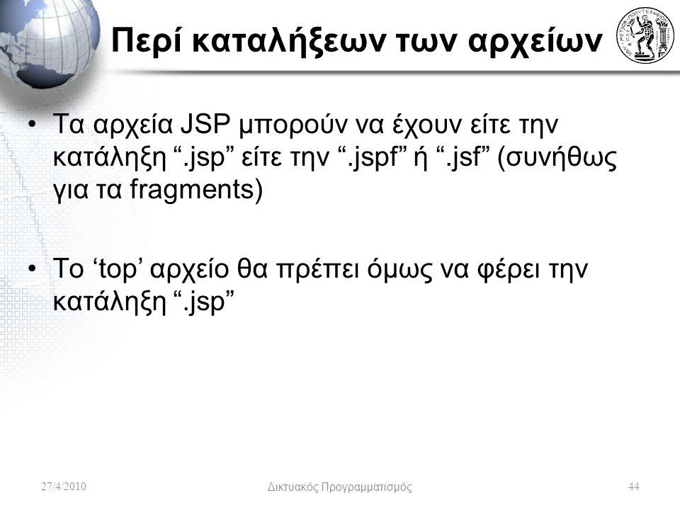 Περί καταλήξεων των αρχείων Τα αρχεία JSP μπορούν να έχουν είτε την κατάληξη .jsp είτε την .jspf ή .jsf (συνήθως για τα fragments) Το 'top' αρχείο θα πρέπει όμως να φέρει την κατάληξη .jsp 27/4/2010Δικτυακός Προγραμματισμός44