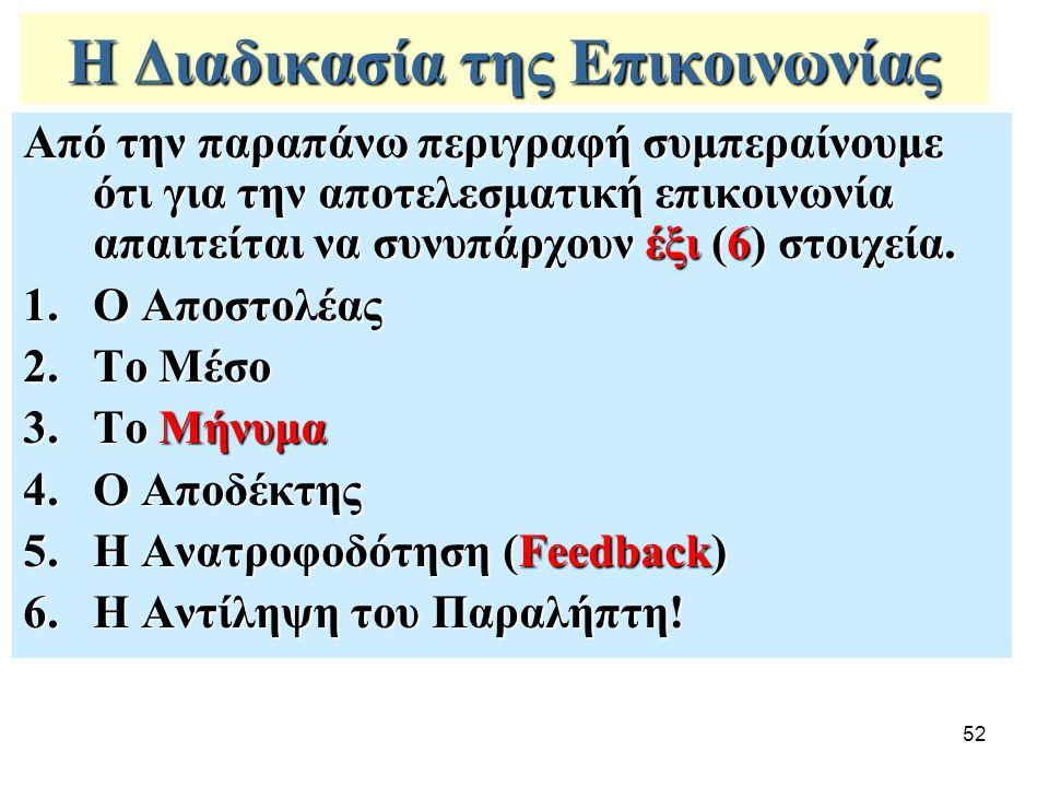 52 Η Διαδικασία της Επικοινωνίας Από την παραπάνω περιγραφή συμπεραίνουμε ότι για την αποτελεσματική επικοινωνία απαιτείται να συνυπάρχουν έξι (6) στο