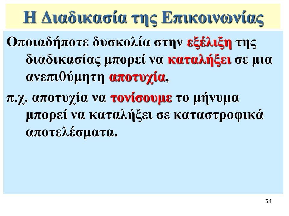 54 Η Διαδικασία της Επικοινωνίας Οποιαδήποτε δυσκολία στην εξέλιξη της διαδικασίας μπορεί να καταλήξει σε μια ανεπιθύμητη αποτυχία, π.χ. αποτυχία να τ
